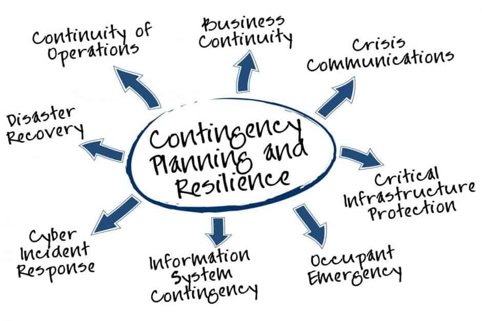 Coronavirus COVID-19 Pandemic Preparedness for Business (1)