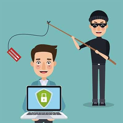 How do you identify a Spear Phishing Email (3)