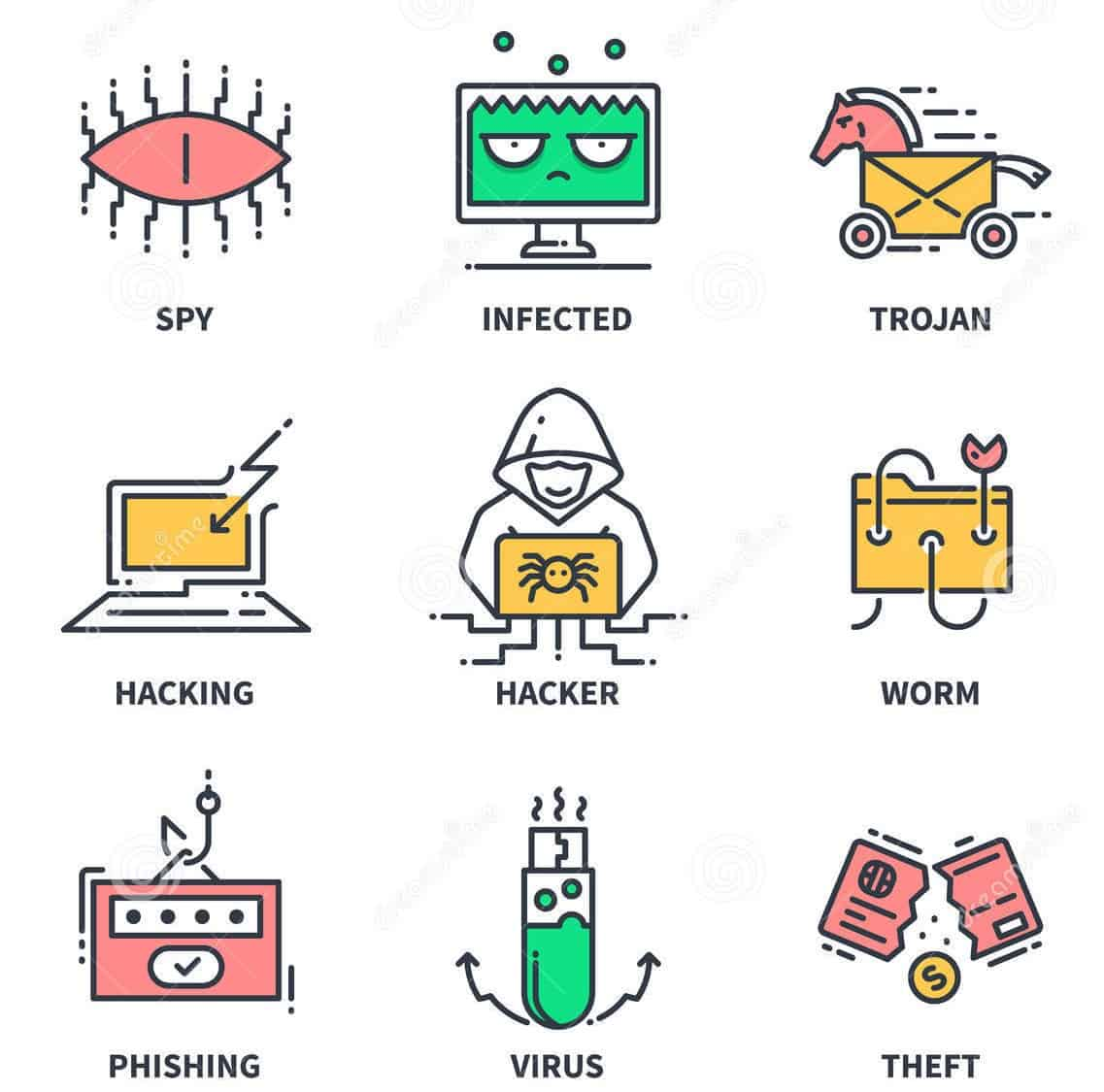 What types of cybersecurity are there 1