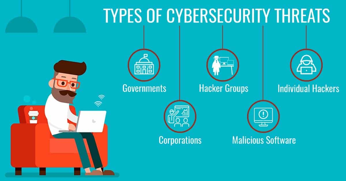 hat types of cybersecurity are there 4